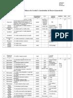 RT1-7 - Revizia tehnica  de gradul 1 a instalatiilor de racire