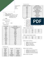 MEDICAL-TERMINOLOGY.docx