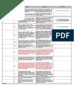 Checklist NFPA 96_FC