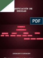 CLASIFICACIÓN DE DROGAS