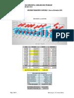 Informe Financiero ENE a DIC 2019 - P.H. LOMALINDA MULTIFAMILIAR