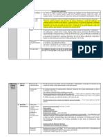 Lista de Obligaciones Laborales.docx