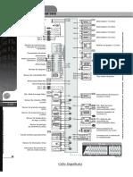 Diagrama-Fiat-Siena.pdf