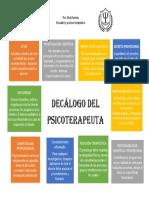 Decalogodelpsicologo