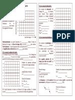 secteur LES DIFFERENTS COURANTS.pdf