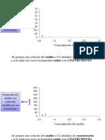 estadistica aplicada al analisis quimico