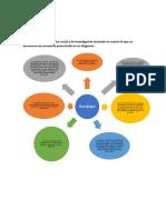 DIAGRAMA Investigacion psicologia