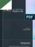Rizals-Life.pptx