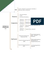 trabajo cuadro sinoptico sistemas de informacion