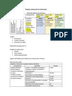 Diagrama Producto final.docx
