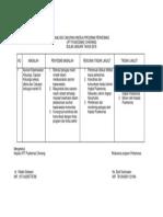 358414049-Analisis-Cakupan-Kinerja-Program-Perkesmas-Bulan-Pebruari.docx