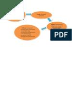 skema model EEK dalam RPP.docx