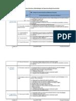 Metodologias de Operacionalização (conclusão) sessão nº 6