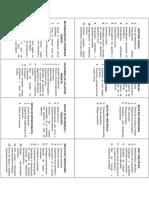 INTEGRACIÓN DEL EXPEDIENTE CLÍNICO pdf.pdf