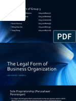 The Legal Form of Business Organization.pptx
