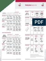 Buildex_fastener_selection_chart