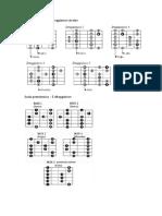 Confronto pentatonica e scala maggiore (chitarra)