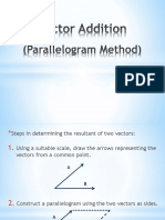 Parallelogram Method.pptx