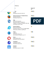50 Examples of Web Browser.docx
