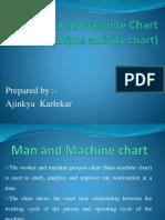 manandmachinechart-160904071216