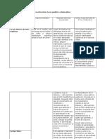 Construcción de un análisis colaborativo