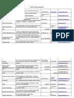 Media  Buying Companies.docx