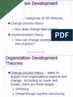 OrganizationDevelopment Theories