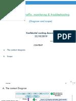 Solution Design.pdf