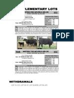 Supplementary sheet 2008