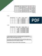 CSE control chart solving procedure