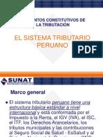 3. EL SISTEMA TRIBUTARIO PERUANO.ppt