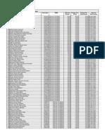 Classificação - Analista Previdenciário - Ciências Contábeis