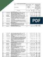 Planilha orçamentaria