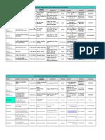 Entidades-Habilitadas-noviembre-2019