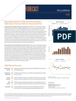 Charlotte 2020 Multifamily Investment Forecast Report