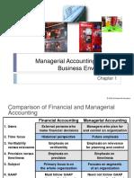 Basic Accounting slides part 1