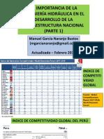 presentación de cursos de hidráulica - parte 1.pdf