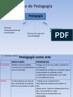 Concepto y métodos de la pedagogía.pptx