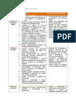 Possiveis atividades a desenvolver.docx