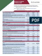 Tabla-de-retenciones-en-la-fuente-por-renta-para-ano-fiscal-2020-para-imprimir.pdf