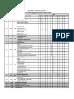 Diagrama de Gantt 2020 I