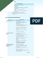 2. Principles of Drug Administration.en.es