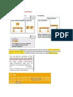 SAP WEB ARCHITECTURE.docx