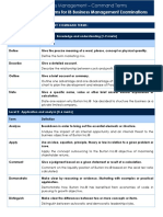 IB Business Command Terms_Final.pdf