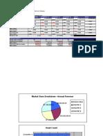 Competitive Market Benchmark Analysis