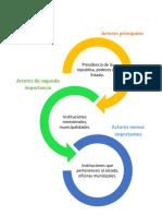 trabajo descentralizacion.docx