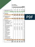 Radlabs Budget Preparation1
