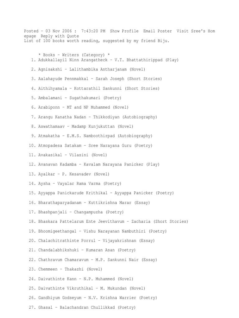 100 Malayalam Books