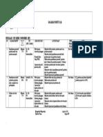 Sarmut IPS-MNP.doc