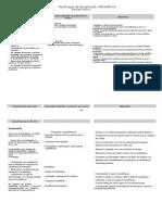 Planificação 7º Percursos alternativos (1)